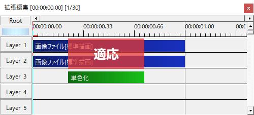 AviUtl フィルタ効果(エフェクト)