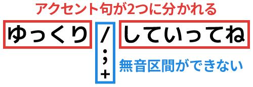 SofTalk 句切記号 ポーズ(無音区間)なし