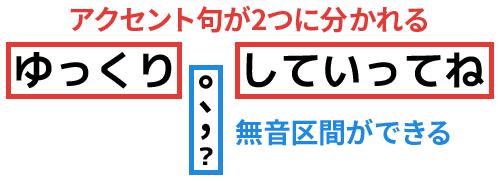 SofTalk 句切記号 ポーズ(無音区間)あり