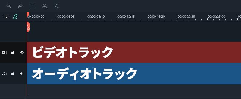 Filmora ビデオトラック・オーディオトラック